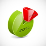 LYH30: The 20% Commitment that Yields 80% Growth in Your Marriage [Podcast]